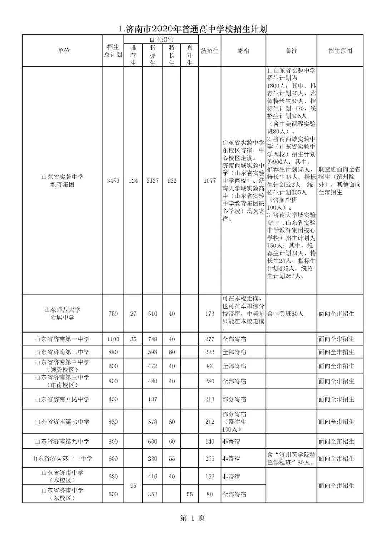 济南普通高中学校招生计划公布 山东省实验中学教育集团招生3450人