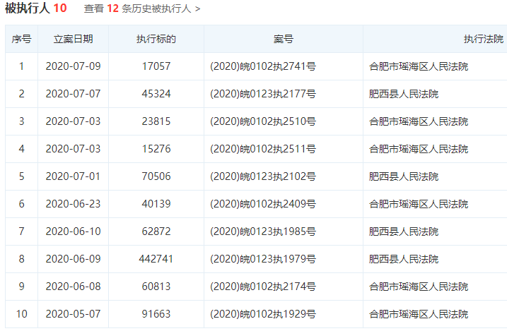 http://www.weixinrensheng.com/lvyou/2218787.html