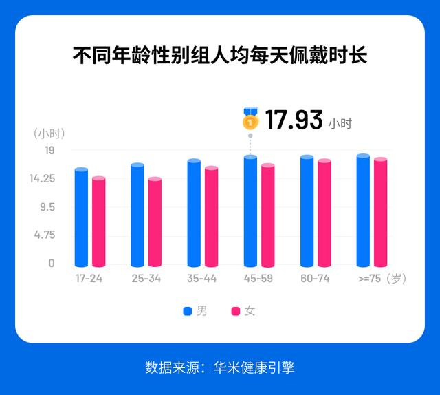 华米科技联合北京大学第一医院发布蓝皮书 呼吁关注心脏健康