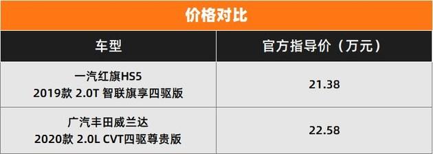 红旗HS5对比广丰威兰达 国货之光实力如何