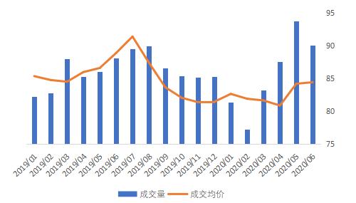 「摩天注册」赁季有点凉6月摩天注册北京图片