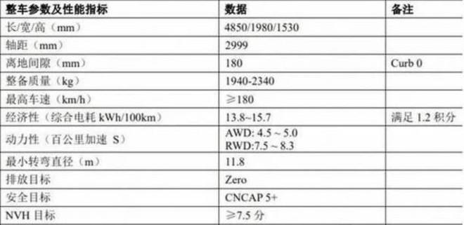 领克全新电动车将于北京车展亮相 续航或超700km