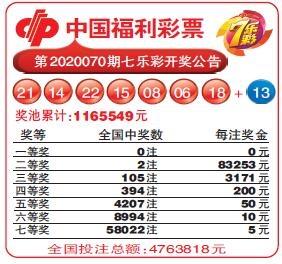 中国福利彩票第2020070期七乐彩开奖公告