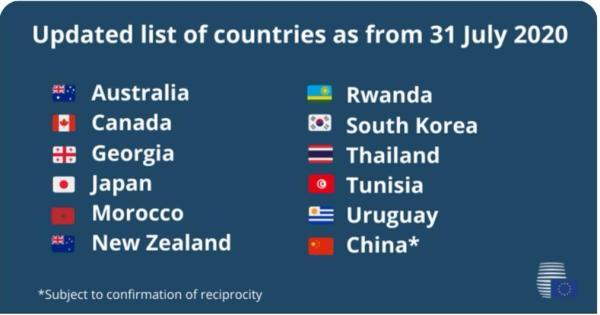 欧盟更新开放外部边界国别 对中国仍为附带条件开放