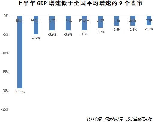来凤GDP_升至美国72.5%!二季度中国GDP约3.53万亿美元,美国是4.87万亿