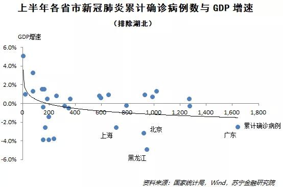 怀宁gdp_25省份公布经济半年报14省份GDP增长由负转正