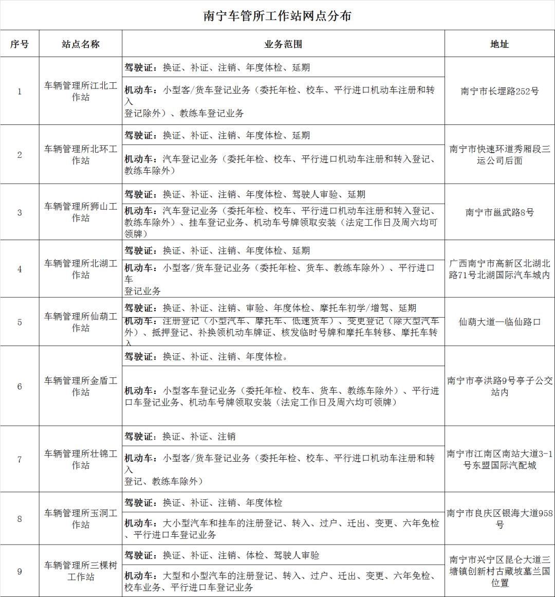 《【摩登2登陆】@南宁车主 8月3日小型汽车新号牌号码段投放等你来选》