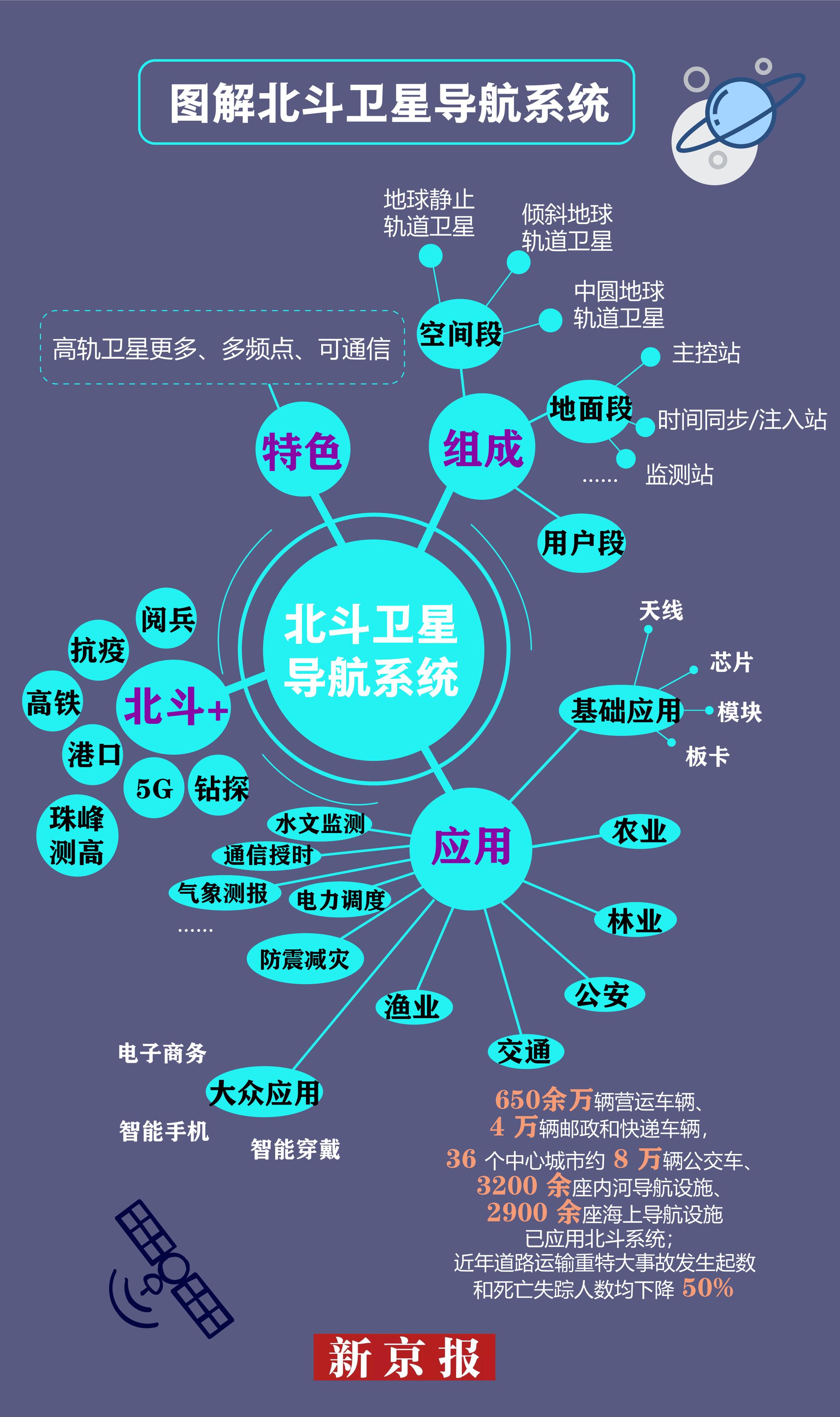 沈阳信息网:对比全球组沈阳信息网网的北图片