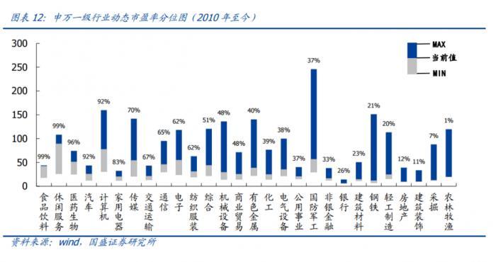 券商ETF几乎涨停:牛市形态确定了吗? 追涨之外还需关注点啥?