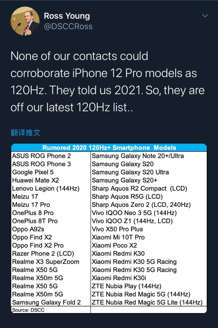 供应链称iPhone 12 Pro将不会拥有高刷新率屏幕