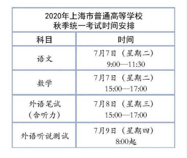 上海市教育考试院提醒:高考开考迟到15分钟者不能进入考场