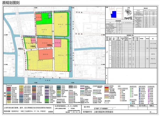 优化交通/增加公共服务、基础教育设施…这些街坊规划有调整,涉及浦东多个镇