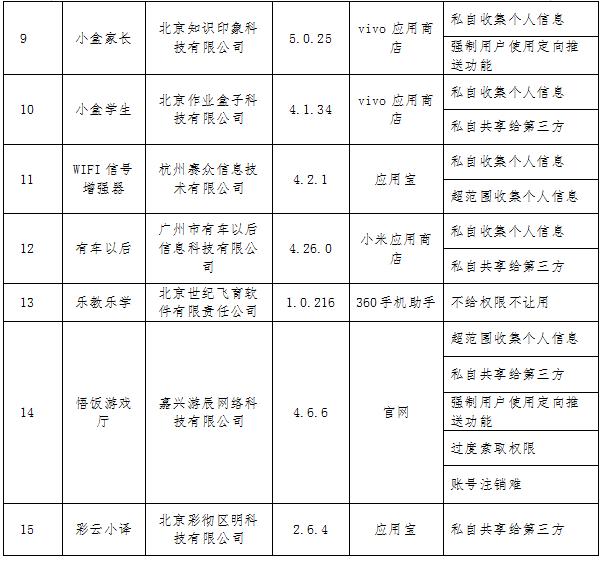 中华人民共和国产业和信息化部网站 图