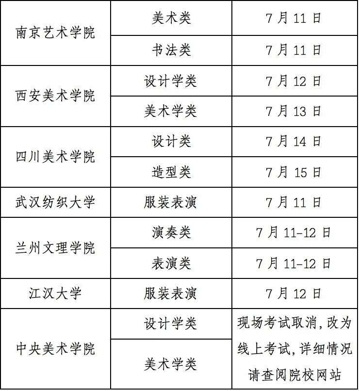 【高德注册】艺术高德注册类校考指南对图片