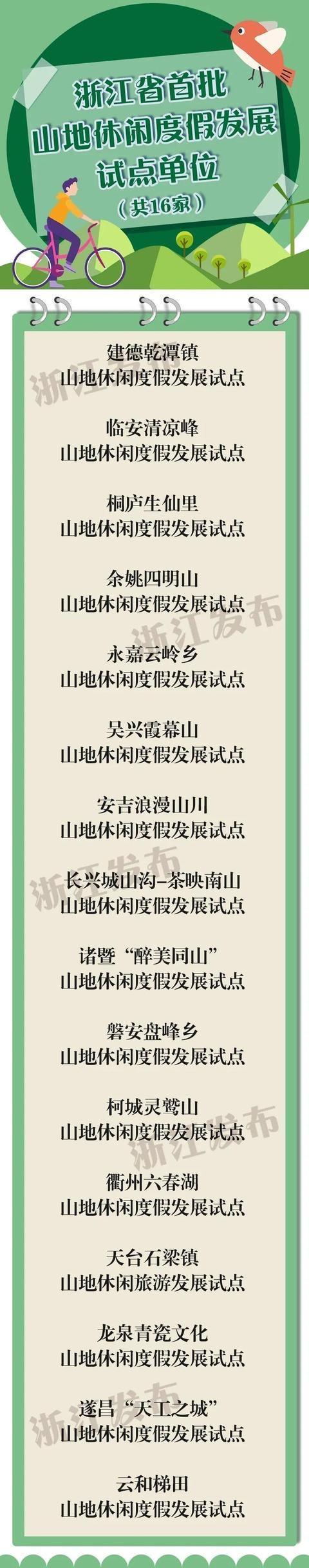 浙江省首批山地休闲度假发展试点单位公布 有你家乡吗