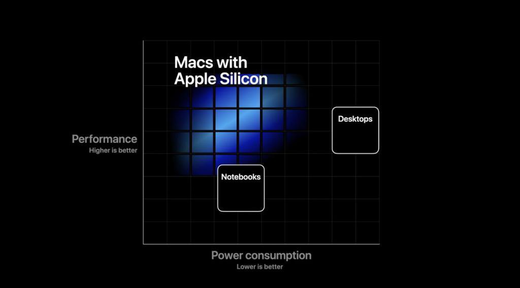 这才是 iPhone 最重磅的功能,苹果手机居然装 Mac 系统了?