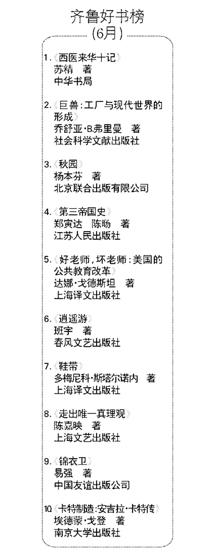 齐鲁好书榜(6月)| 关于第三帝国,中国学界发出了自己的声音
