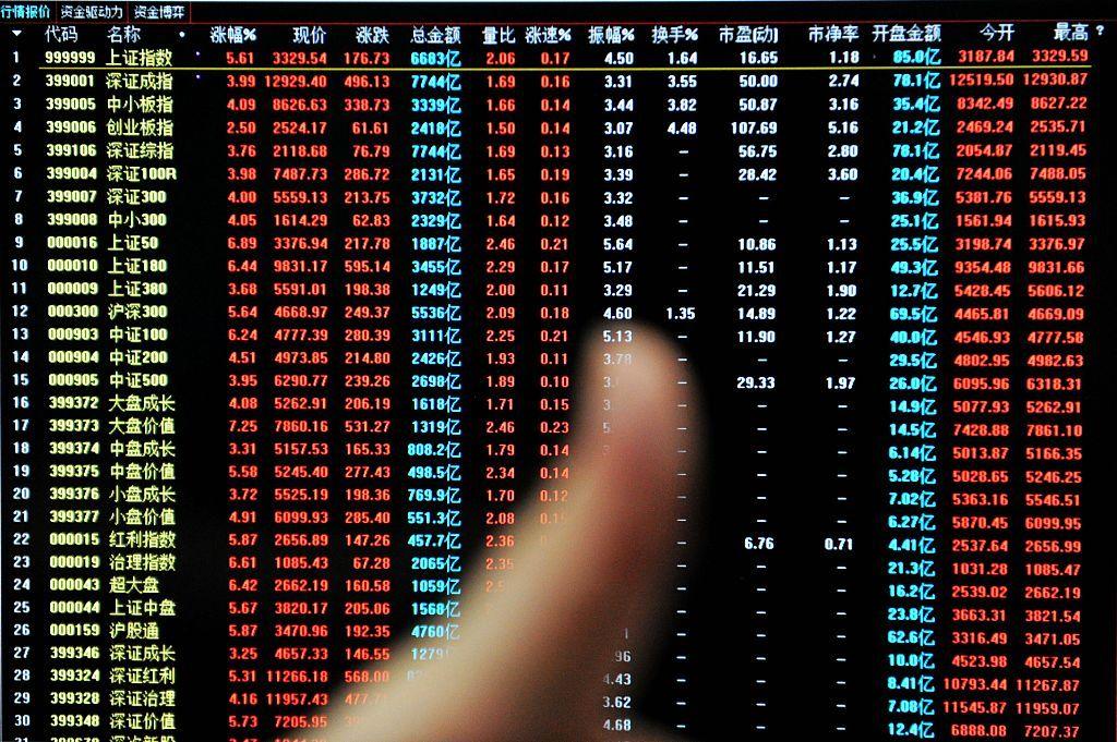 股票配资:刚抬已有47家上市公司股票配资抛出减持图片