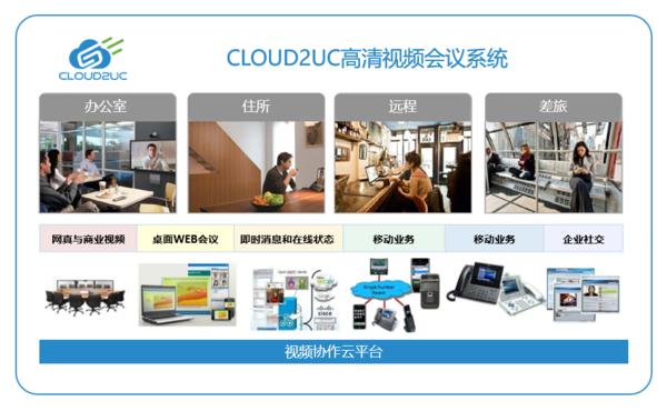 """高清视频会议""""成刚需"""",CLOUD2UC推动用户云化升级"""