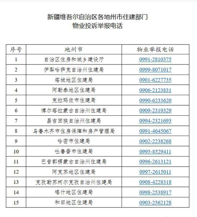 新疆严查物业服务行业违法违规行为