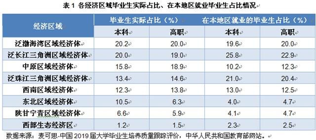 sky平台,去哪广州外省人sky平台才吸引图片