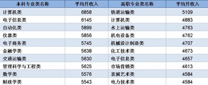 http://www.weixinrensheng.com/kejika/2173782.html