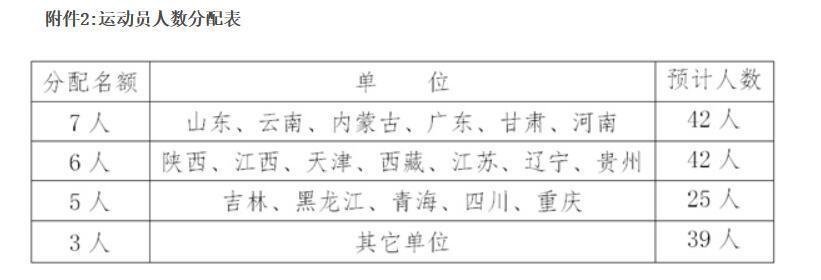 全国竞走邀请赛月末锦州鸣枪 国