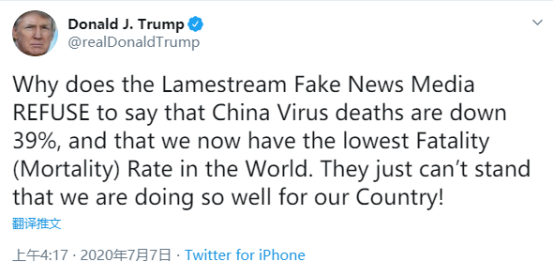 """特朗普称美国新冠死亡率""""世界最低"""",遭美媒打脸"""