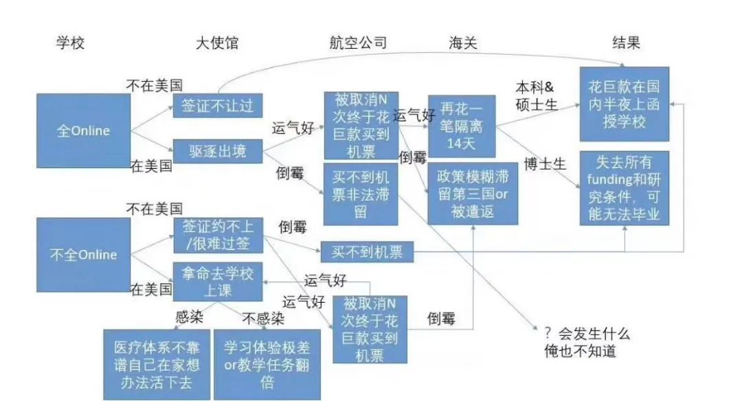 中国网友制作的新规详解图(图源:网络)