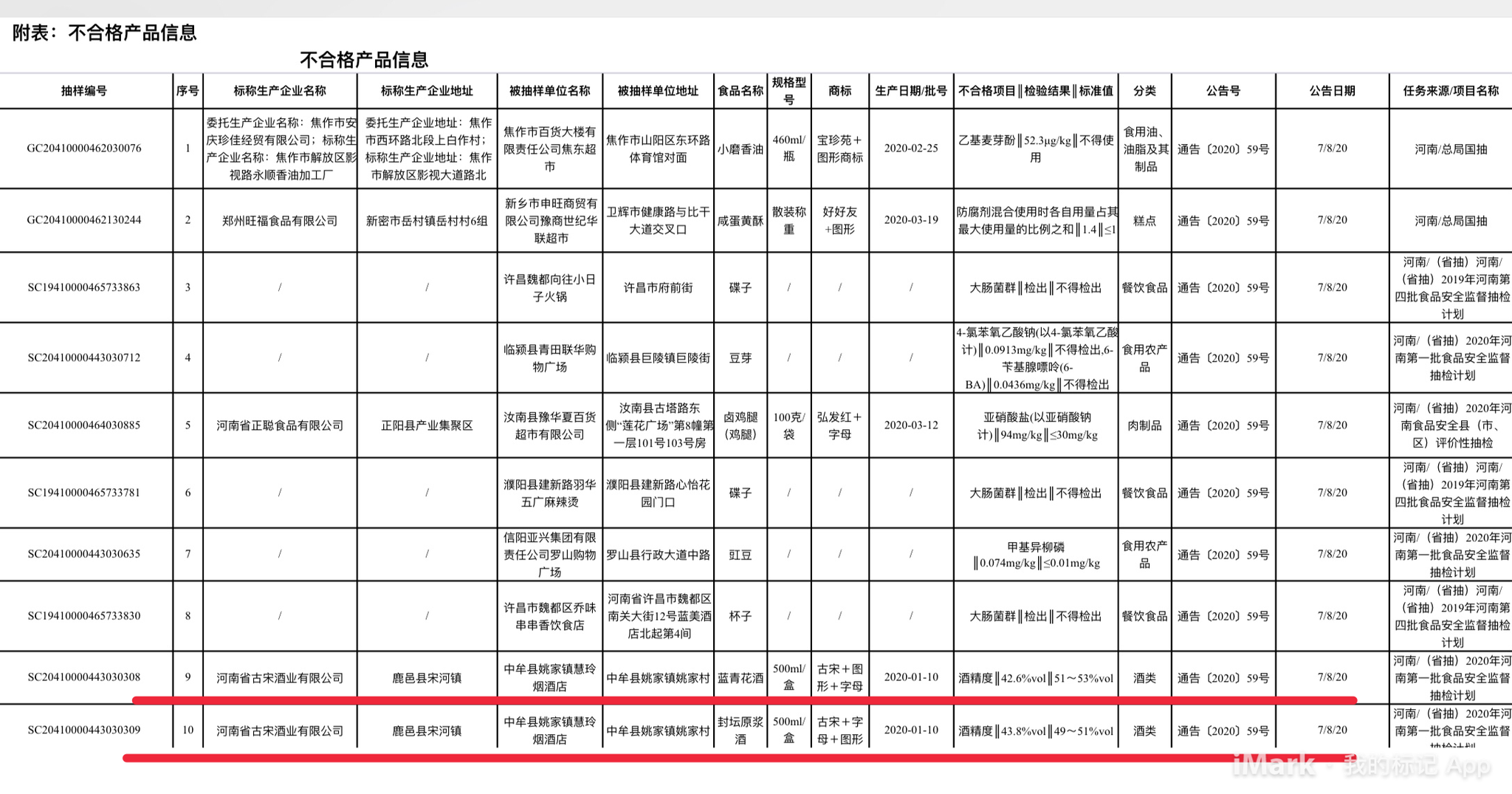 「杏悦」次蓝青花酒杏悦和1批次封坛原浆酒不图片