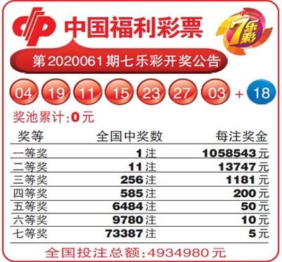 中国福利彩票第2020061期七乐彩开奖公告