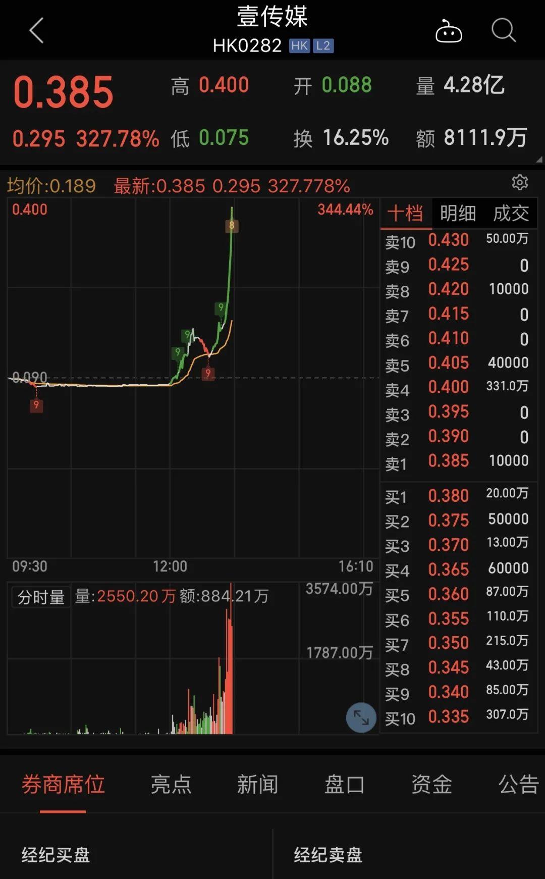 """这一天,香港挖出了十大""""毒瘤""""!"""
