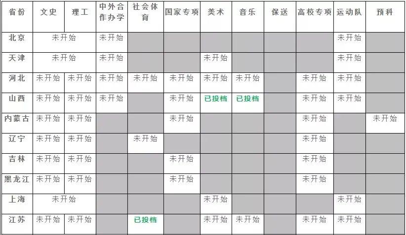 【摩登2平台登录】大学武汉高考摩登2平台登录录取图片