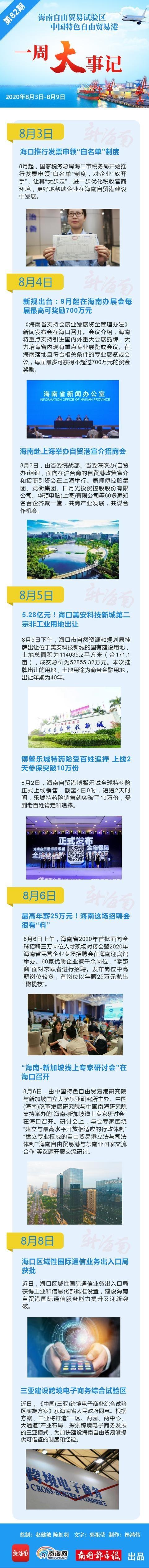 海南自贸港一周大事记 | 9月起在海南办展会每届最高可奖励700万元