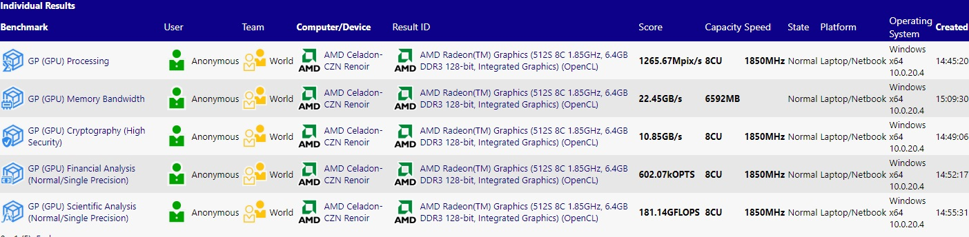 AMD Ryzen 5000 系列移动处理器现身:8CU核显,频率提升