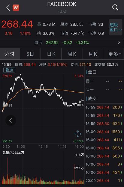 """抹黑中国企业后 扎克伯格又""""变脸""""演了出""""猫哭耗子"""""""