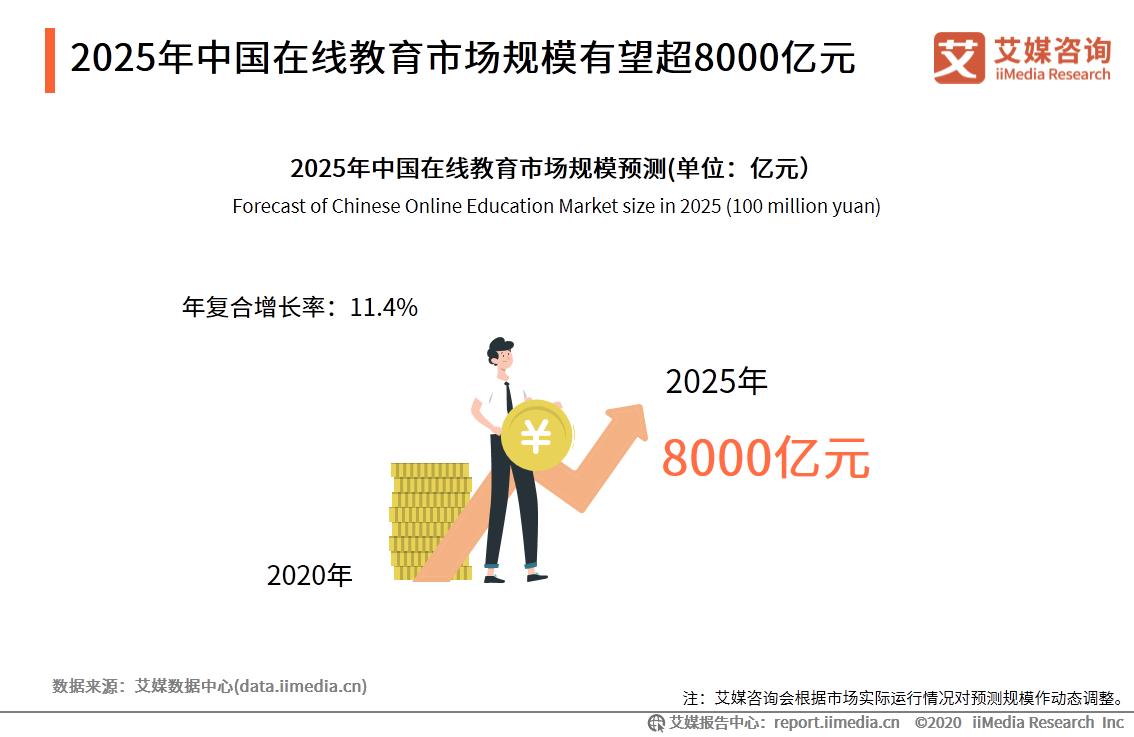 后疫情时代在线高等教育领域布局趋向及案例分析:中国大学MOOC