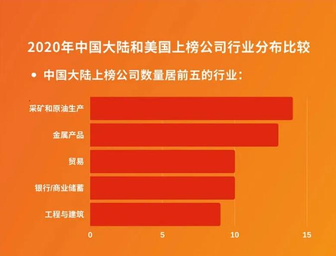 世界500强最新出炉!中国首次超越美国 华为逆势提升