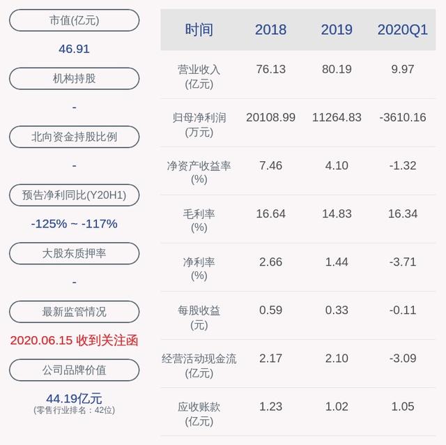 广百股份:重大资产重组所涉及的标的公司审计、评估工作已完成