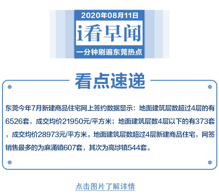 i 看早闻|东莞7月新建商品住宅成交均价21950元/平方米