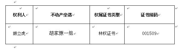 宜君县人民政府不动产登记局声明(2020)006号