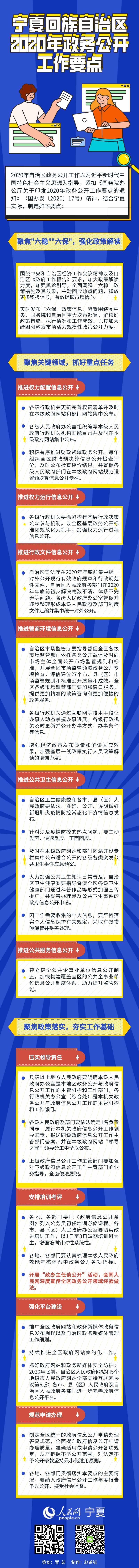 一图读懂:宁夏回族自治区2020年政务公开工作要点