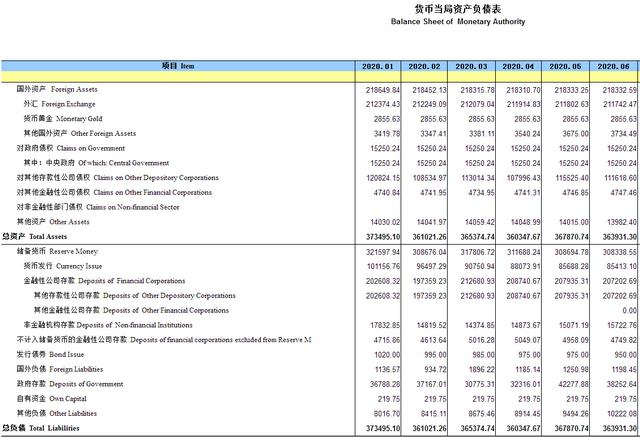 """中债登数据罕现""""异常"""",是央行买国债了吗?"""