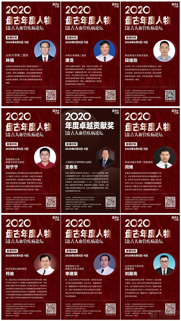 山东大学第二医院心血管外科孙强荣获2020盘古年度人物称号
