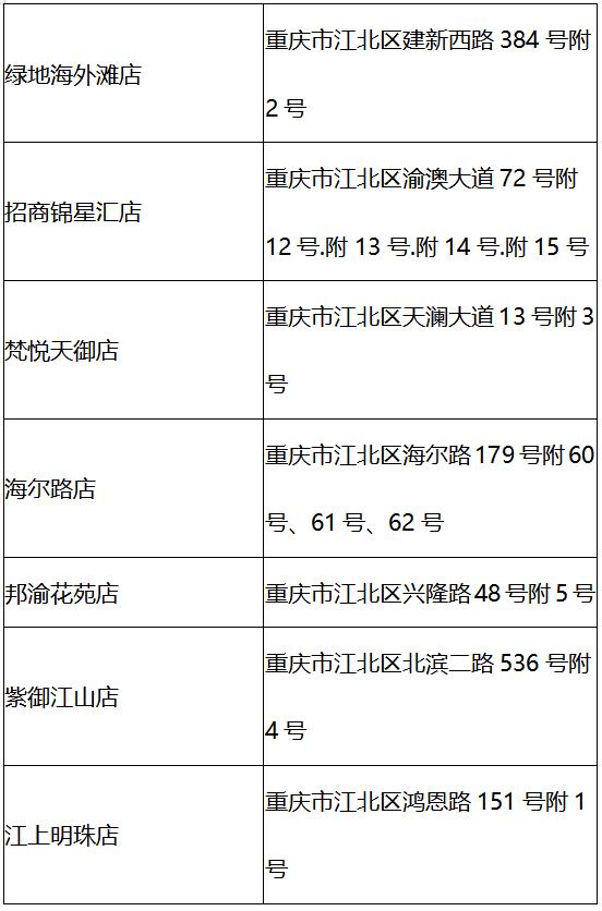 【征集】开门答题赢大礼,15万份礼包入户送到家