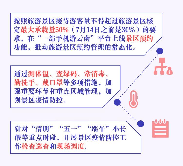 """今年为游客办理退货1521件!铁腕整治,重拳出击!云南做足""""功课"""""""