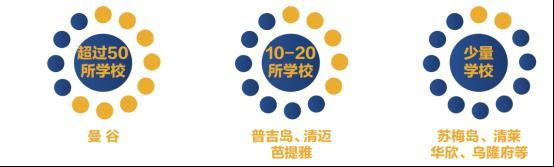58同城、安居客全面解析泰国国际学校 中国大陆为重要生源地