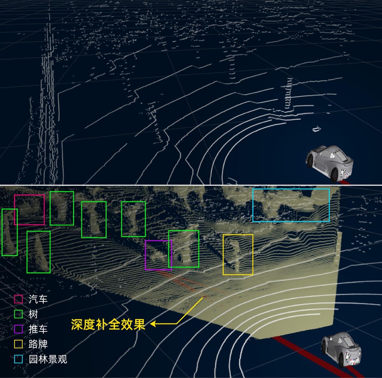 达摩院让普通激光雷达变高精雷达,大幅降低自动驾驶感知部件成本