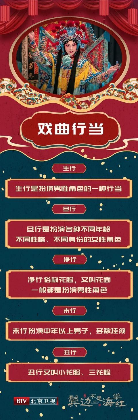 北京卫视《鬓边不是海棠花》京剧行当知多少?