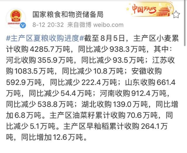 河南夏粮收购同比减少538万吨背后:夏粮涨价 农民惜售